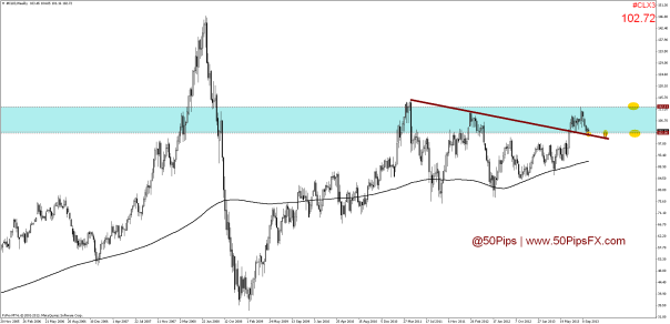 #clx3weekly