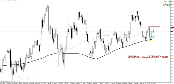 #clh4weekly